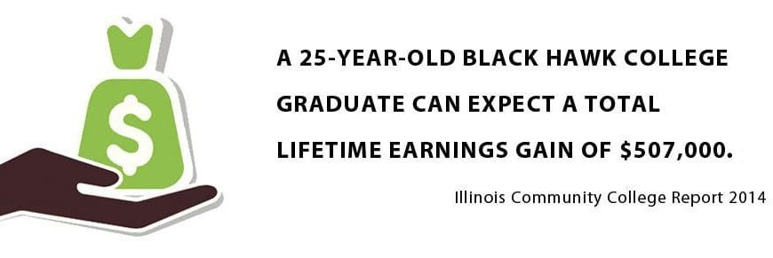 """""""a 25 year old BHC graduate can expect a total lifetime earnings gain of $507,000.-IL. community college report 2014"""""""